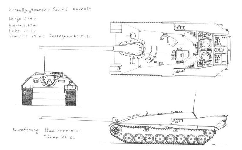 オリオール 架空戦車